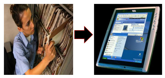 nursing informatics - from paper to use of technology in nursing